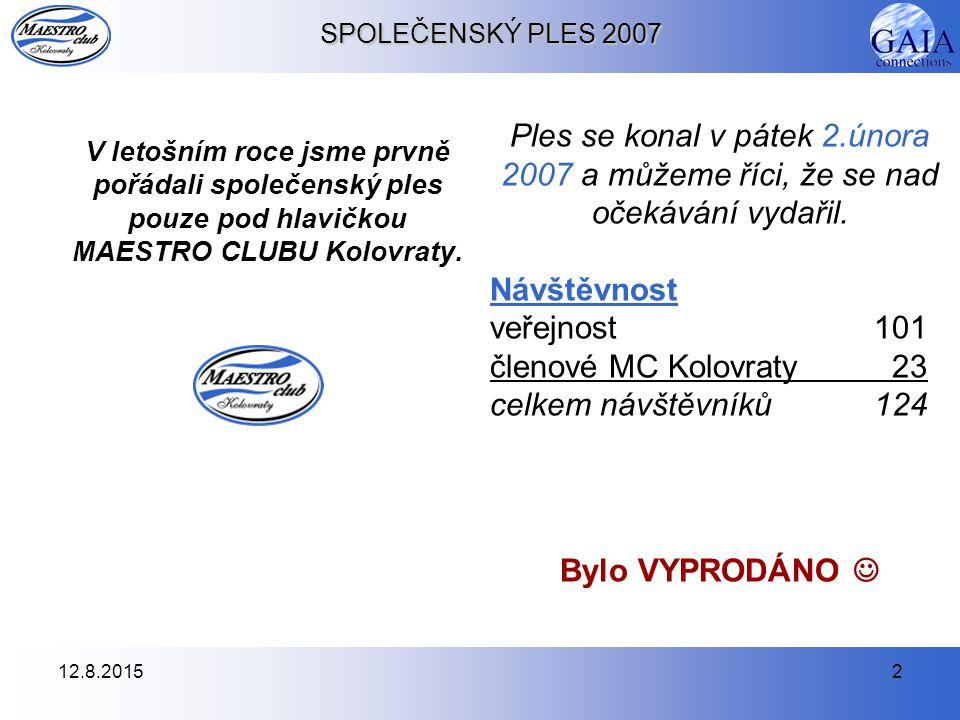12.8.20152 SPOLEČENSKÝ PLES 2007 V letošním roce jsme prvně pořádali společenský ples pouze pod hlavičkou MAESTRO CLUBU Kolovraty.