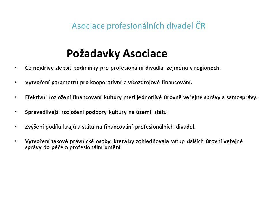 Asociace profesionálních divadel ČR Požadavky Asociace Co nejdříve zlepšit podmínky pro profesionální divadla, zejména v regionech.