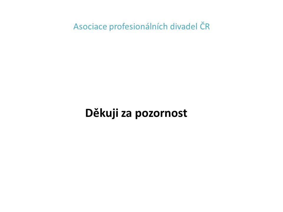 Asociace profesionálních divadel ČR Děkuji za pozornost