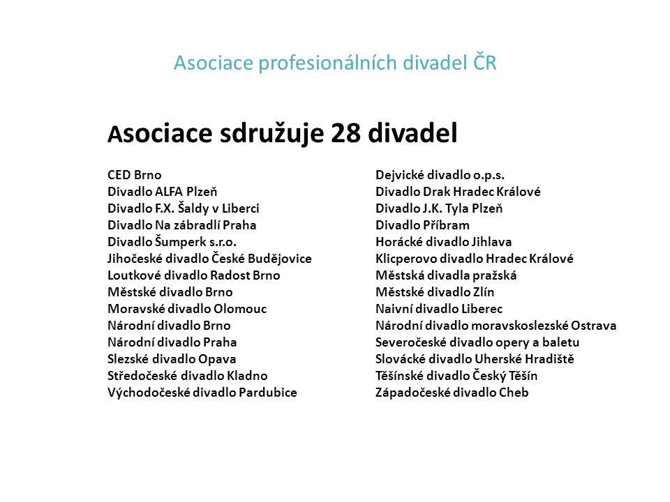 Asociace profesionálních divadel ČR A sociace sdružuje 28 divadel CED BrnoDejvické divadlo o.p.s.