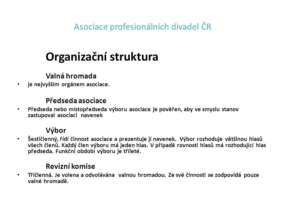Asociace profesionálních divadel ČR Organizační struktura Valná hromada je nejvyšším orgánem asociace.