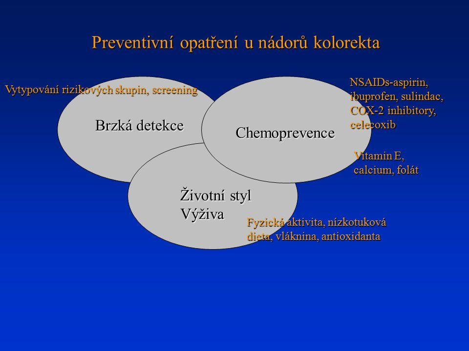 Preventivní opatření u nádorů kolorekta Brzká detekce Chemoprevence Životní styl Výživa NSAIDs-aspirin, ibuprofen, sulindac, COX-2 inhibitory, celecox