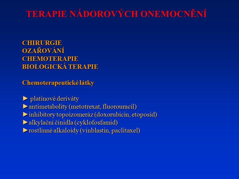 CHIRURGIEOZAŘOVÁNÍCHEMOTERAPIE BIOLOGICKÁ TERAPIE Chemoterapeutické látky ► platinové deriváty ►antimetabolity (metotrexat, fluorouracil) ►inhibitory