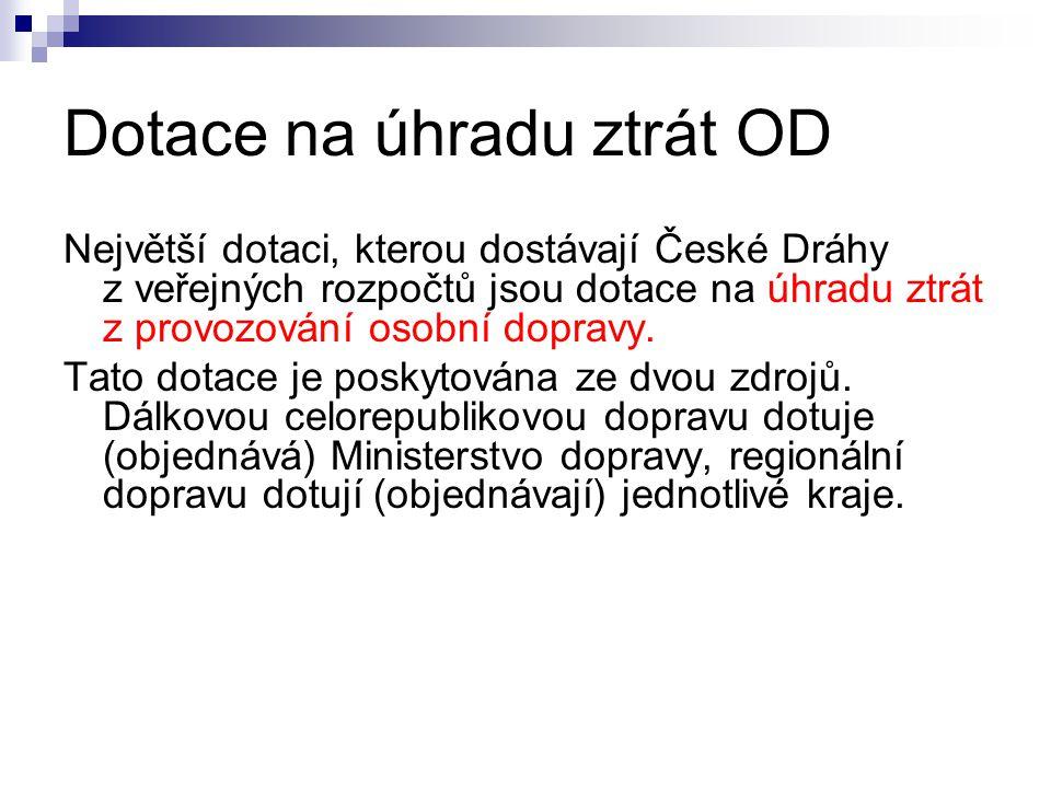 Dotace na úhradu ztrát OD Největší dotaci, kterou dostávají České Dráhy z veřejných rozpočtů jsou dotace na úhradu ztrát z provozování osobní dopravy.