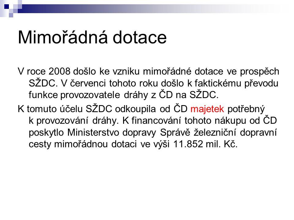 Mimořádná dotace V roce 2008 došlo ke vzniku mimořádné dotace ve prospěch SŽDC.