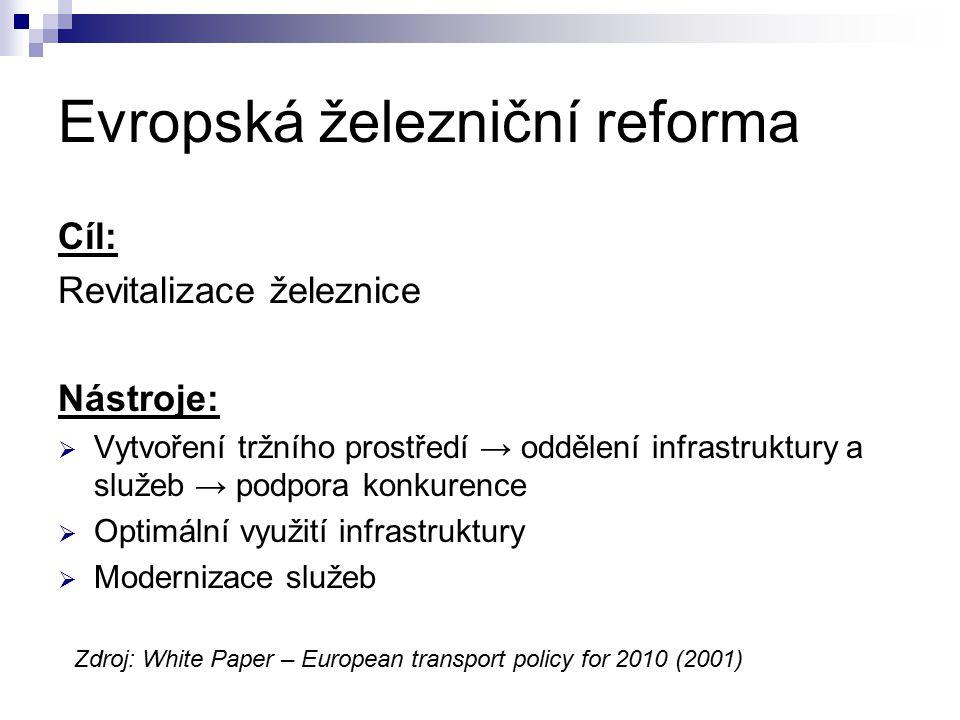 Evropská železniční reforma Cíl: Revitalizace železnice Nástroje:  Vytvoření tržního prostředí → oddělení infrastruktury a služeb → podpora konkurence  Optimální využití infrastruktury  Modernizace služeb Zdroj: White Paper – European transport policy for 2010 (2001)