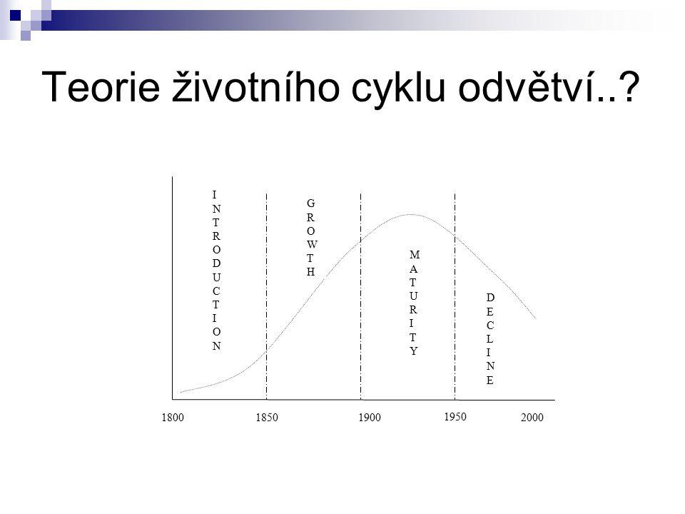 Teorie životního cyklu odvětví...