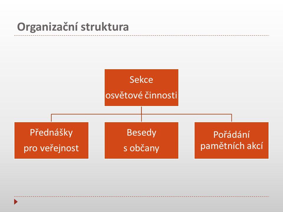 Organizační struktura Sekce profesního vzdělávání Uzavřené kurzy (in house) Otevřené kurzy (off house) Kurzy pro absolventy (SŠ a VŠ) Kurzy pro sociálně znevýhodněné občany