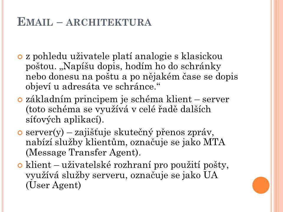 E MAIL – ARCHITEKTURA z pohledu uživatele platí analogie s klasickou poštou.