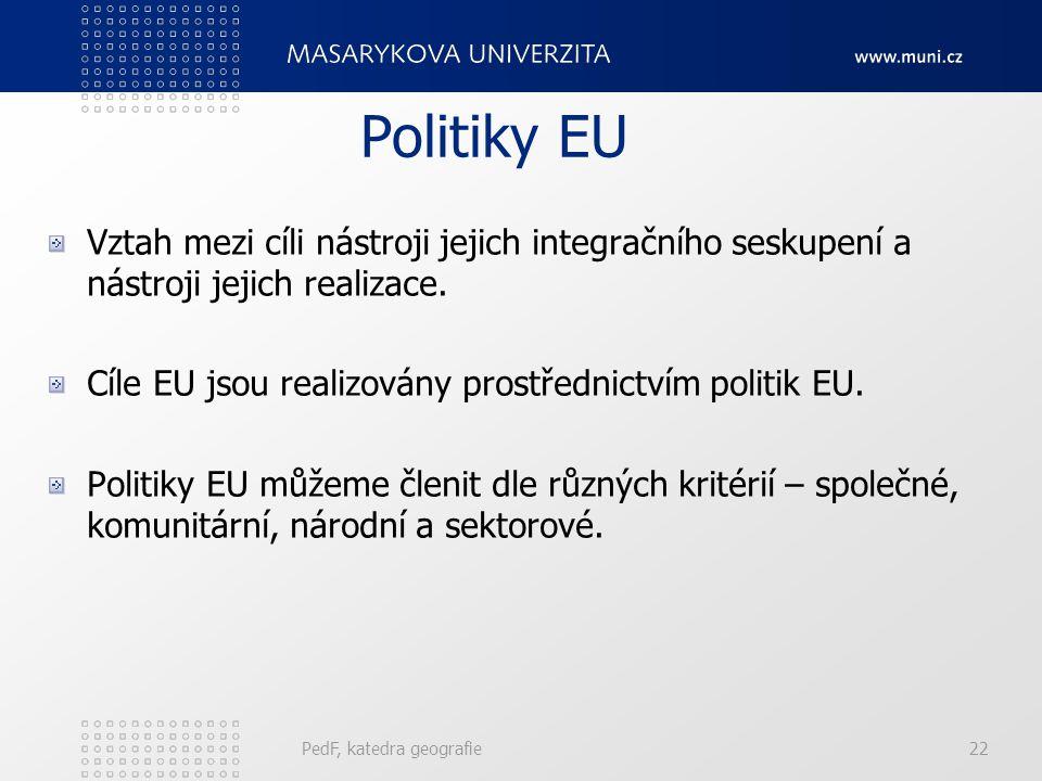 Politiky EU Vztah mezi cíli nástroji jejich integračního seskupení a nástroji jejich realizace. Cíle EU jsou realizovány prostřednictvím politik EU. P