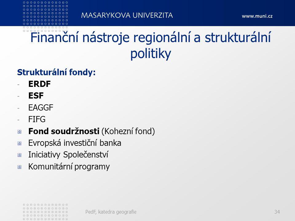 Finanční nástroje regionální a strukturální politiky Strukturální fondy: - ERDF - ESF - EAGGF - FIFG Fond soudržnosti (Kohezní fond) Evropská investič