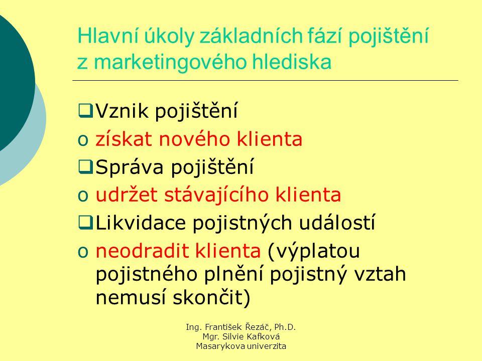 Ing. František Řezáč, Ph.D. Mgr.