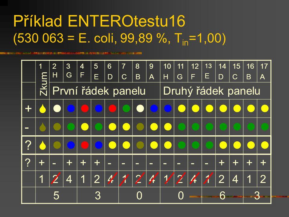 Příklad ENTEROtestu16 (530 063 = E. coli, 99,89 %, T in =1,00) 12H2H 3G3G 4F4F 5E5E 6D6D 7C7C 8B8B 9A9A 10 H 11 G 12 F 13 E 14 D 15 C 16 B 17 A První