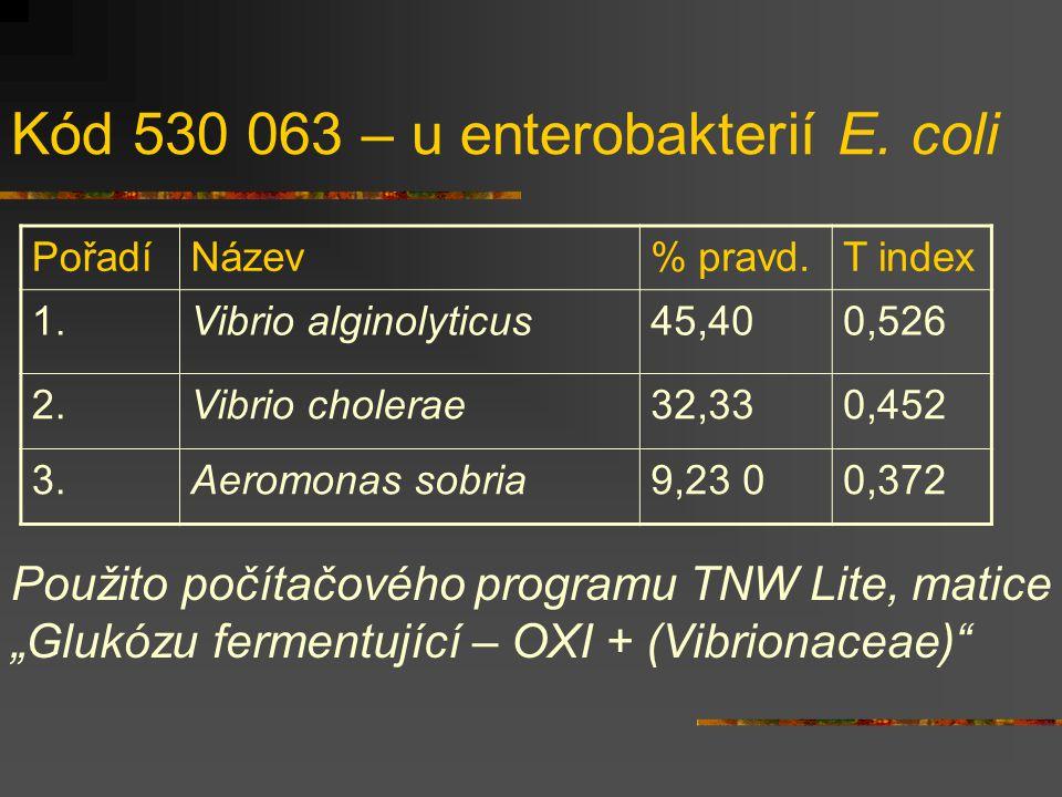 Kód 530 063 – u enterobakterií E. coli PořadíNázev% pravd.T index 1.Vibrio alginolyticus45,400,526 2.Vibrio cholerae32,330,452 3.Aeromonas sobria9,23