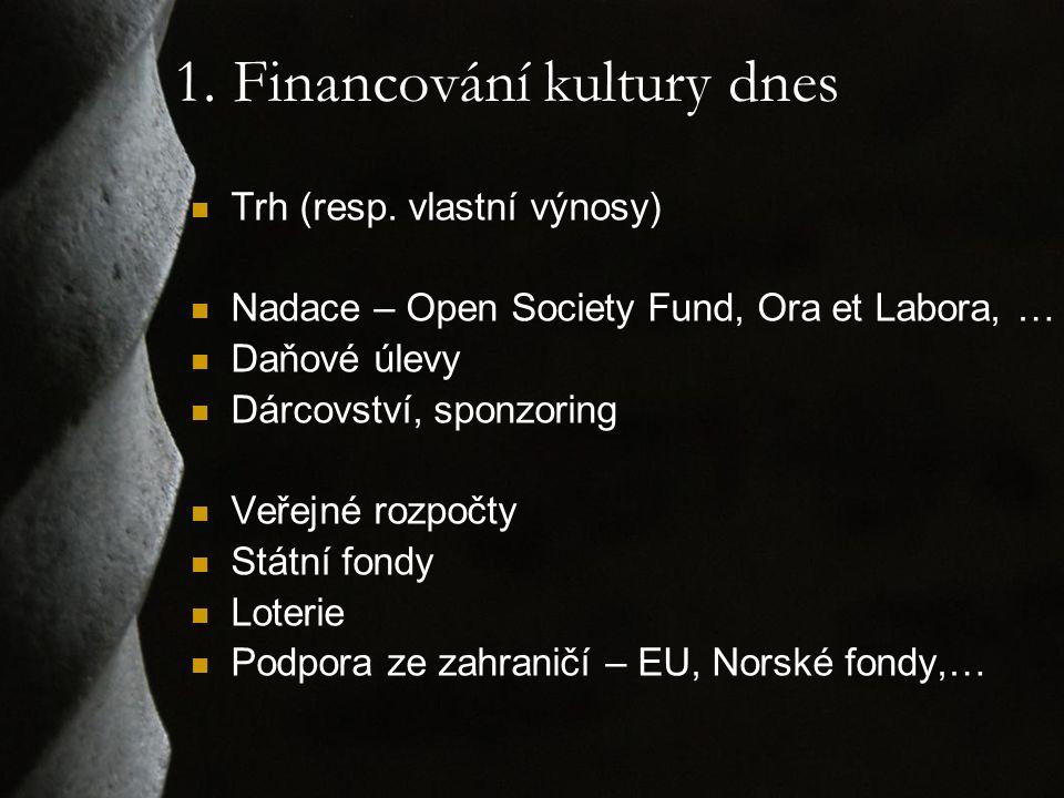 1. Financování kultury dnes Trh (resp. vlastní výnosy) Nadace – Open Society Fund, Ora et Labora, … Daňové úlevy Dárcovství, sponzoring Veřejné rozpoč