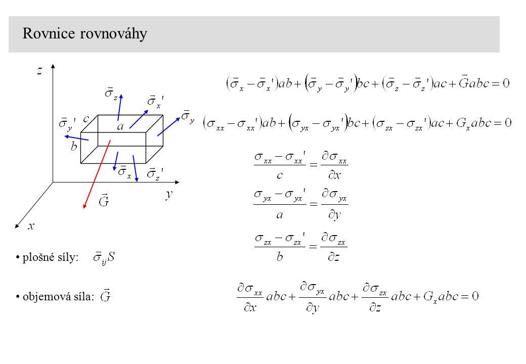 Rovnice rovnováhy plošné síly: objemová síla:
