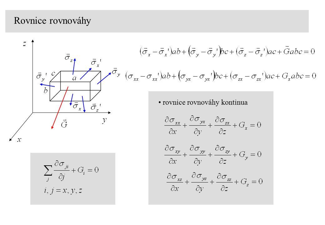 Mechanika tekutin dokonalá kapalina smyková napětí jsou nulové kapalina se nebrání změně tvaru (modul pružnosti ve smyku G =0) dokonalá kapalina:  = konst.