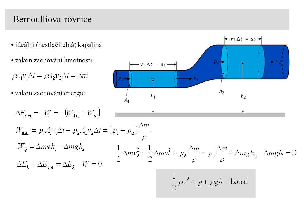 Bernoulliova rovnice pokud se nemění výška (W g = 0) dynamický tlak statický tlak