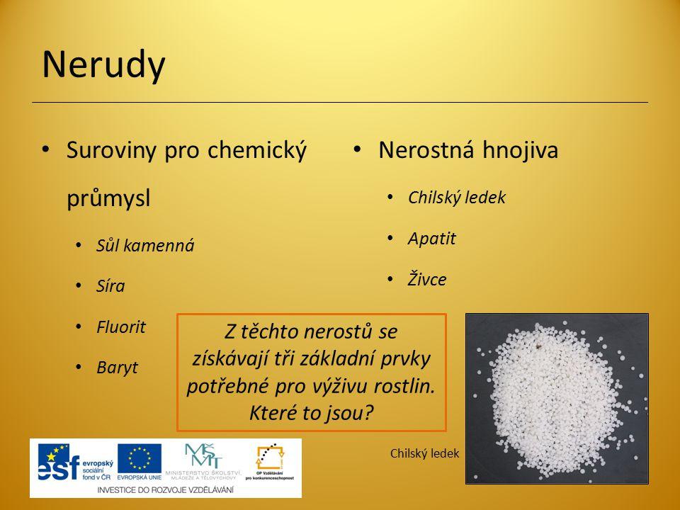 Nerudy Suroviny pro chemický průmysl Sůl kamenná Síra Fluorit Baryt Nerostná hnojiva Chilský ledek Apatit Živce Chilský ledek Z těchto nerostů se získ