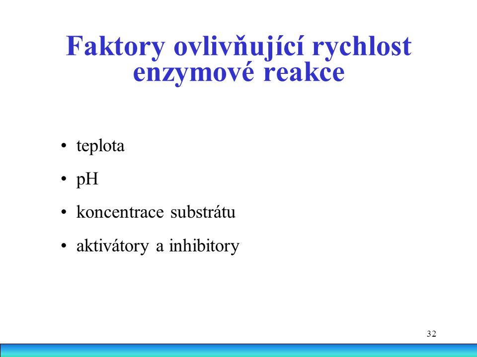 32 Faktory ovlivňující rychlost enzymové reakce teplota pH koncentrace substrátu aktivátory a inhibitory