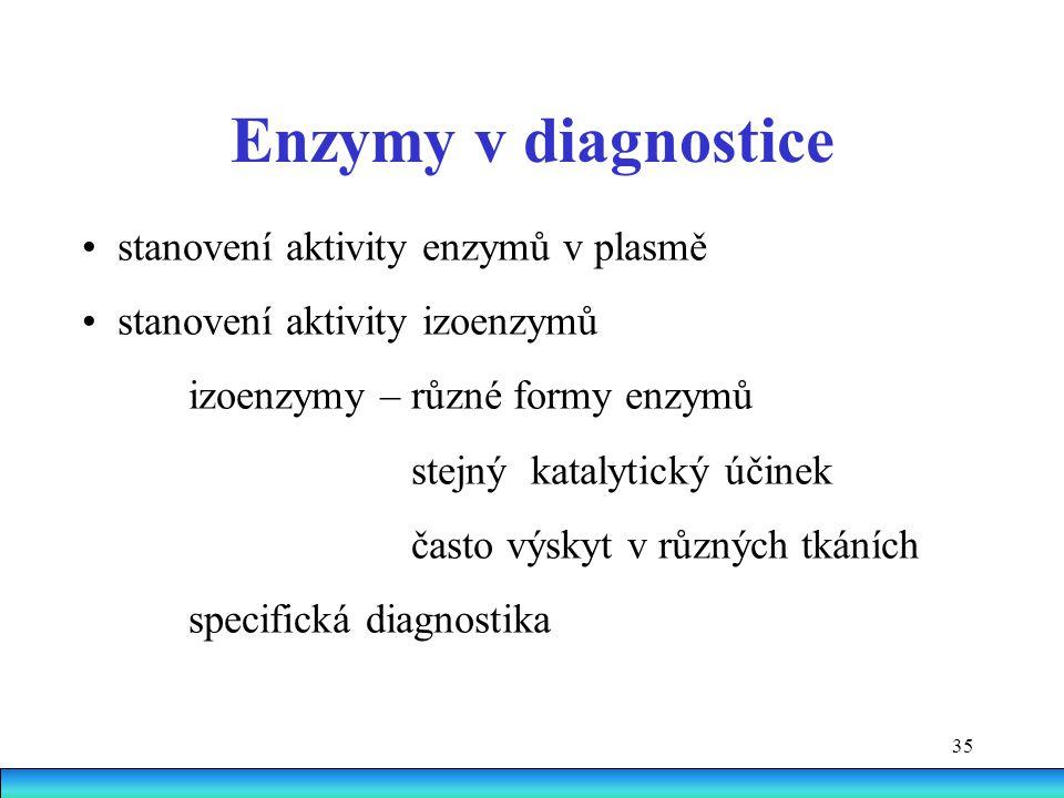 35 Enzymy v diagnostice stanovení aktivity enzymů v plasmě stanovení aktivity izoenzymů izoenzymy – různé formy enzymů stejný katalytický účinek často