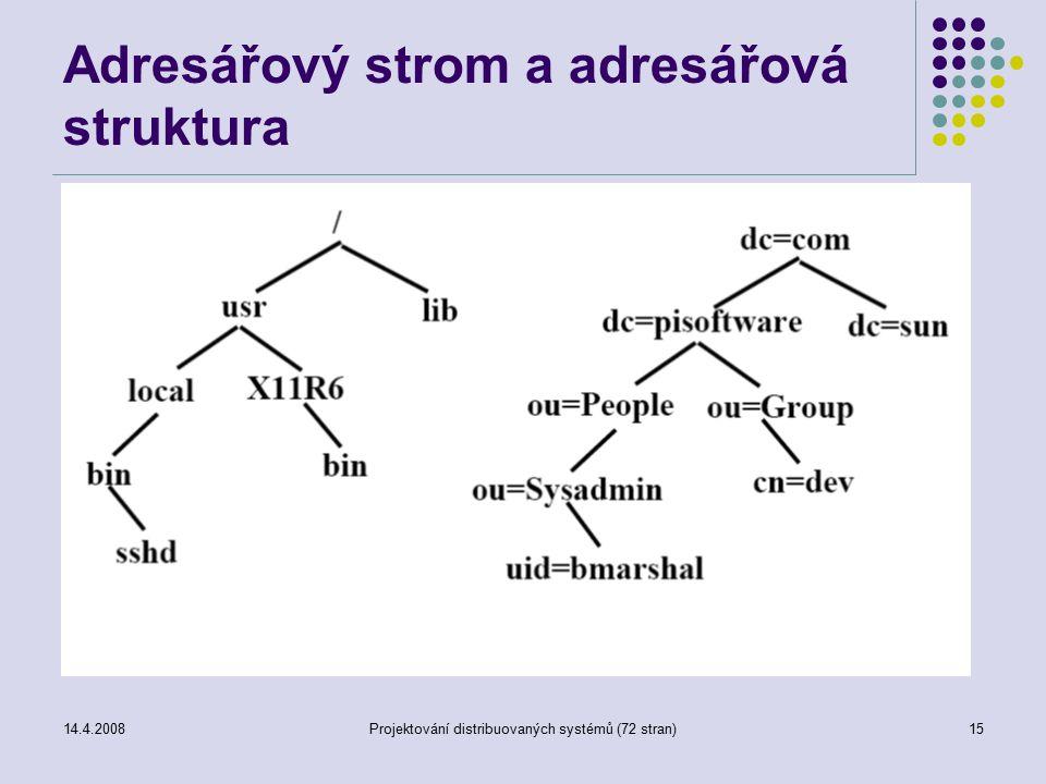 14.4.2008Projektování distribuovaných systémů (72 stran)15 Adresářový strom a adresářová struktura
