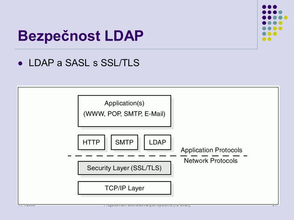 14.4.2008Projektování distribuovaných systémů (72 stran)61 Bezpečnost LDAP LDAP a SASL s SSL/TLS