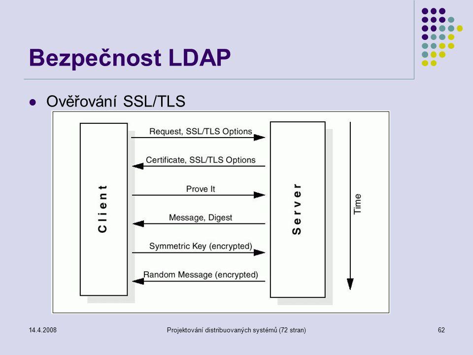 14.4.2008Projektování distribuovaných systémů (72 stran)62 Bezpečnost LDAP Ověřování SSL/TLS