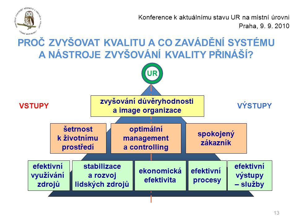 13 Konference k aktuálnímu stavu UR na místní úrovni Praha, 9.