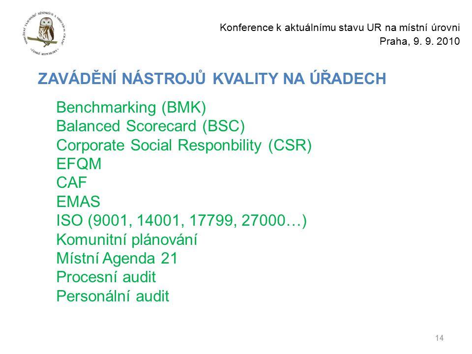 14 Konference k aktuálnímu stavu UR na místní úrovni Praha, 9.