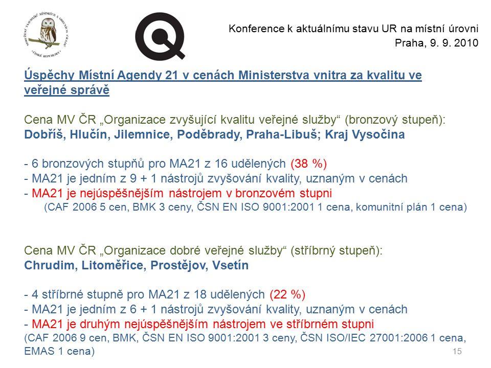 15 Konference k aktuálnímu stavu UR na místní úrovni Praha, 9.