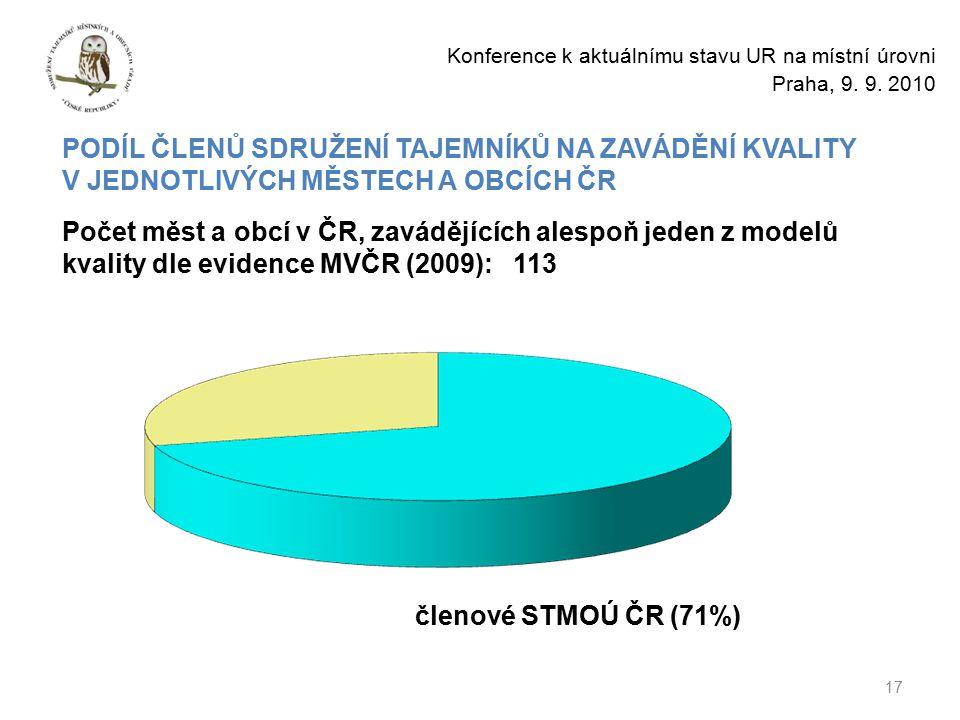 17 Konference k aktuálnímu stavu UR na místní úrovni Praha, 9.