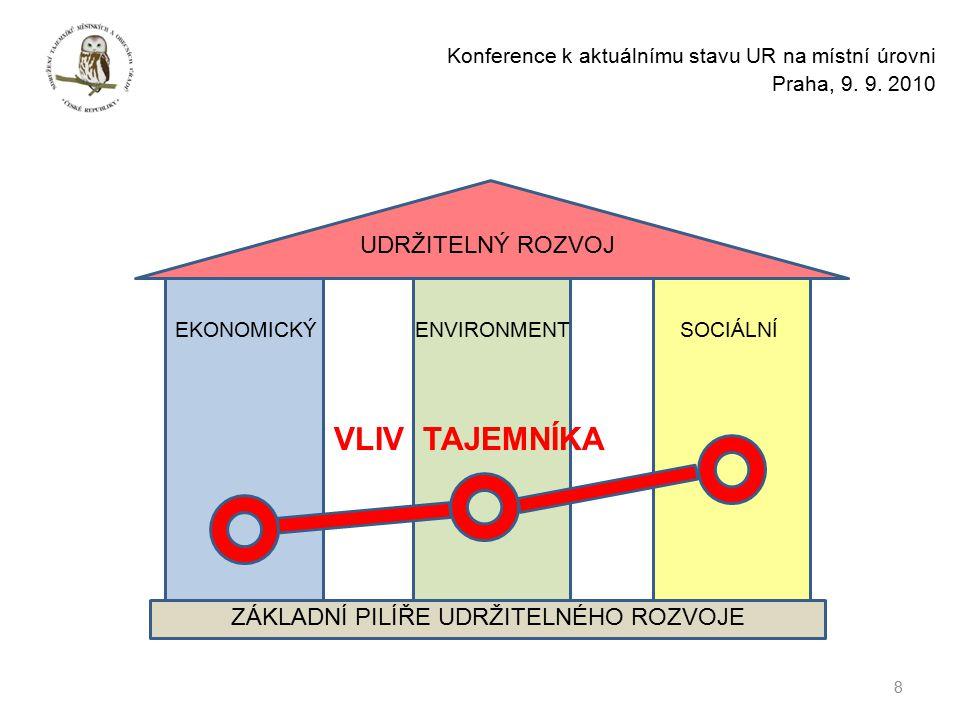 8 Konference k aktuálnímu stavu UR na místní úrovni Praha, 9.