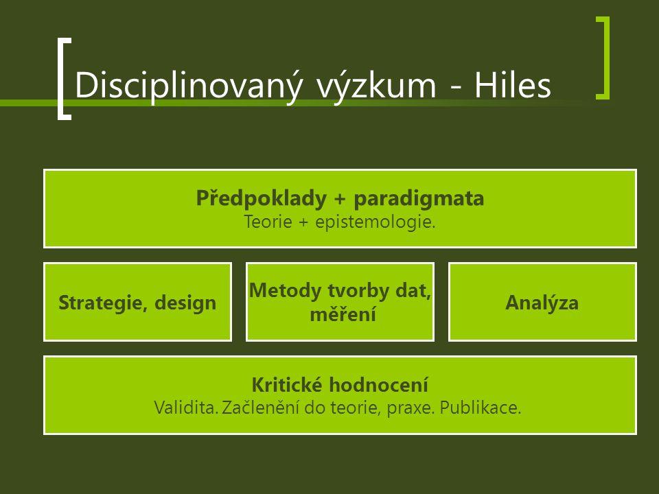 Disciplinovaný výzkum - Hiles Předpoklady + paradigmata Teorie + epistemologie. Strategie, design Metody tvorby dat, měření Analýza Kritické hodnocení