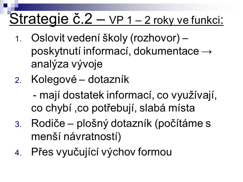 Strategie č.2 – VP 1 – 2 roky ve funkci : 1.