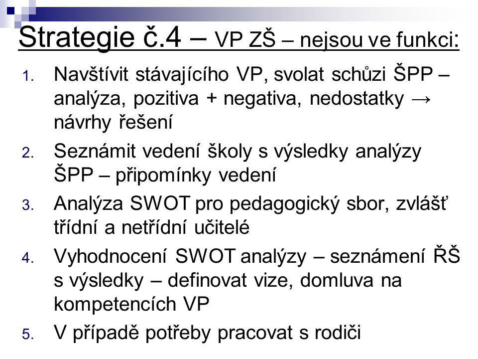 Strategie č.4 – VP ZŠ – nejsou ve funkci : 1.