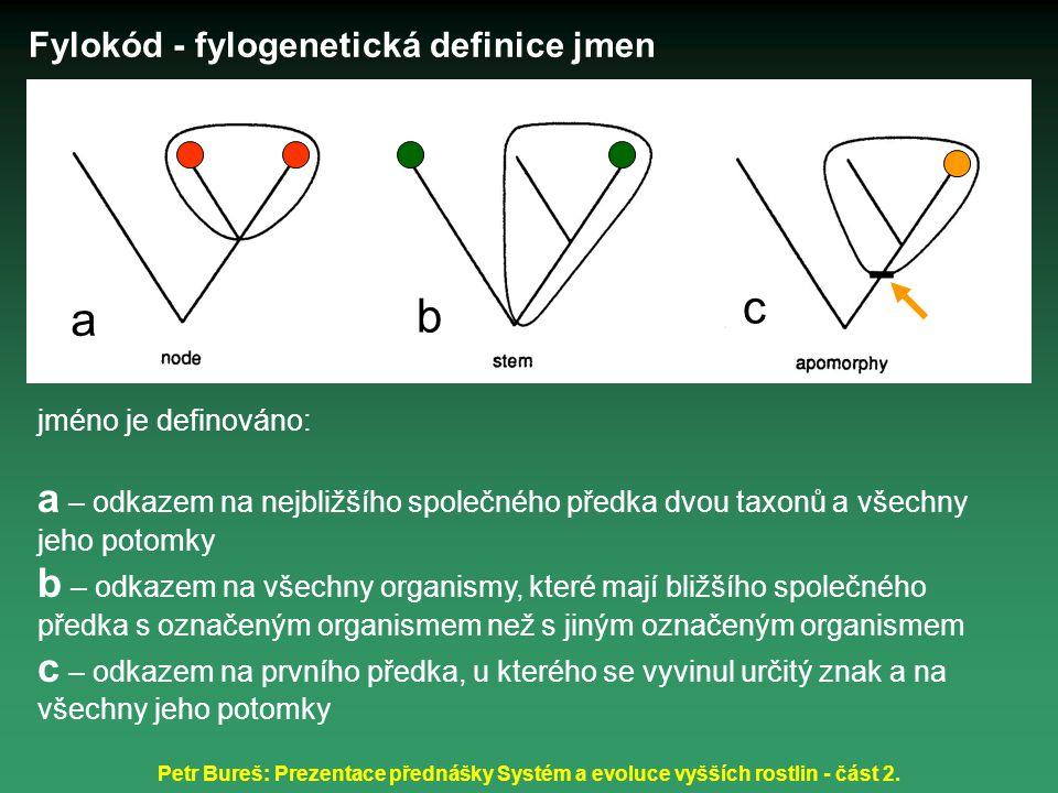 Fylokód - fylogenetická definice jmen jméno je definováno: a – odkazem na nejbližšího společného předka dvou taxonů a všechny jeho potomky b – odkazem na všechny organismy, které mají bližšího společného předka s označeným organismem než s jiným označeným organismem c – odkazem na prvního předka, u kterého se vyvinul určitý znak a na všechny jeho potomky a b c