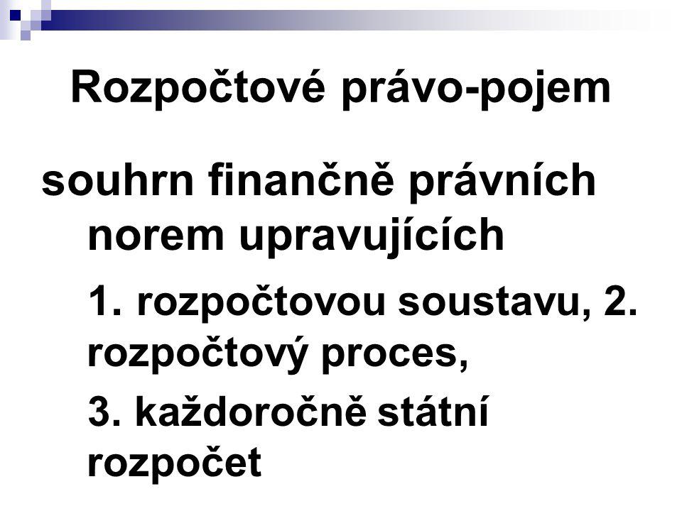 Rozpočtové právo-pojem souhrn finančně právních norem upravujících 1. rozpočtovou soustavu, 2. rozpočtový proces, 3. každoročně státní rozpočet