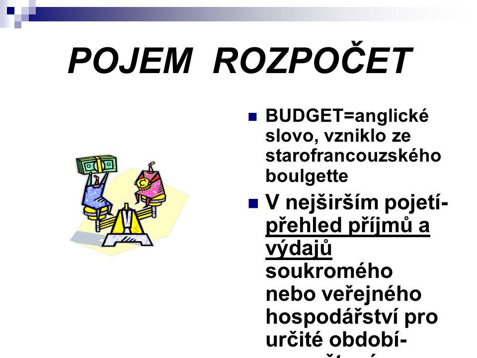 POJEM ROZPOČET BUDGET=anglické slovo, vzniklo ze starofrancouzského boulgette V nejširším pojetí- přehled příjmů a výdajů soukromého nebo veřejného ho