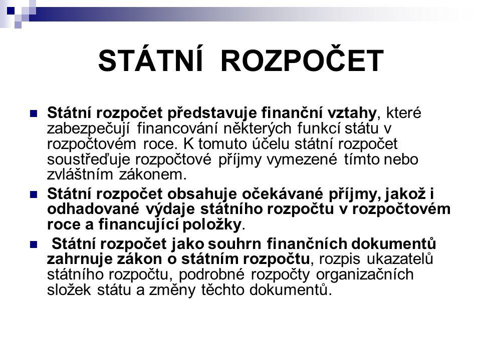 STÁTNÍ ROZPOČET Státní rozpočet představuje finanční vztahy, které zabezpečují financování některých funkcí státu v rozpočtovém roce. K tomuto účelu s