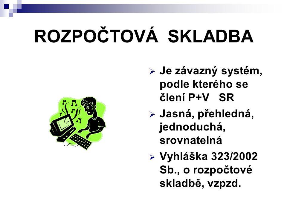 ROZPOČTOVÁ SKLADBA  Je závazný systém, podle kterého se člení P+V SR  Jasná, přehledná, jednoduchá, srovnatelná  Vyhláška 323/2002 Sb., o rozpočtov