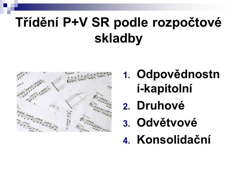 Třídění P+V SR podle rozpočtové skladby 1. Odpovědnostn í-kapitolní 2. Druhové 3. Odvětvové 4. Konsolidační