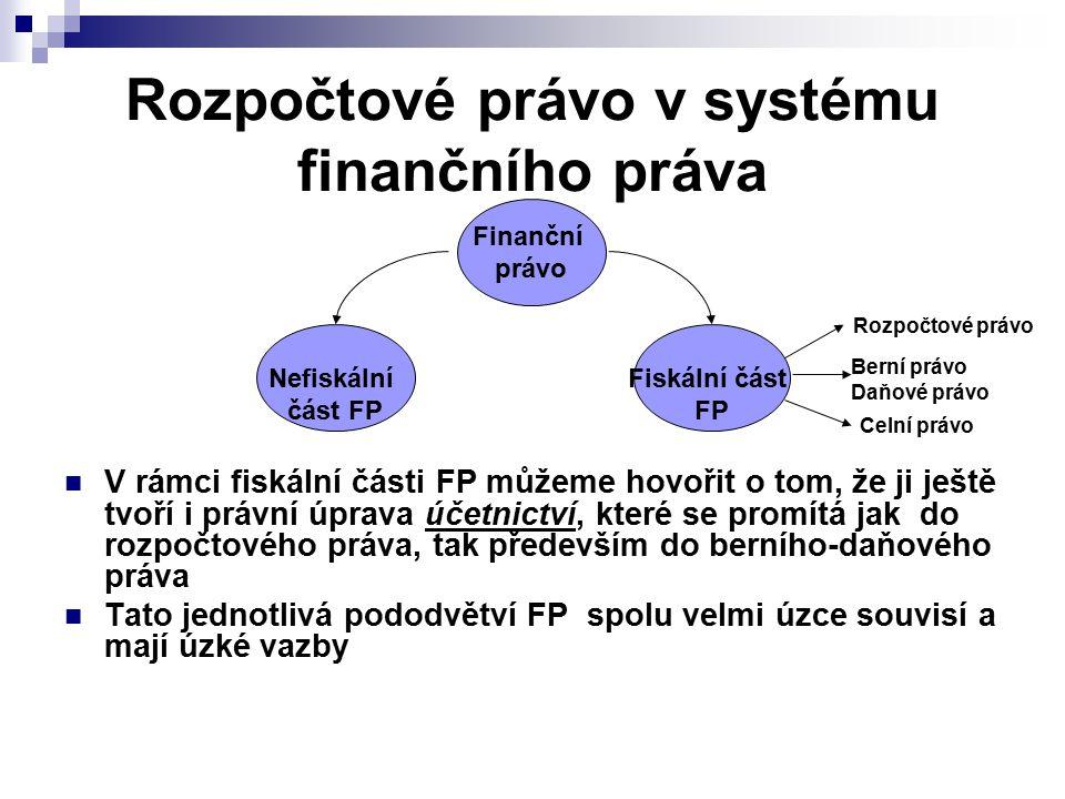 Rozpočtové právo v systému finančního práva V rámci fiskální části FP můžeme hovořit o tom, že ji ještě tvoří i právní úprava účetnictví, které se pro