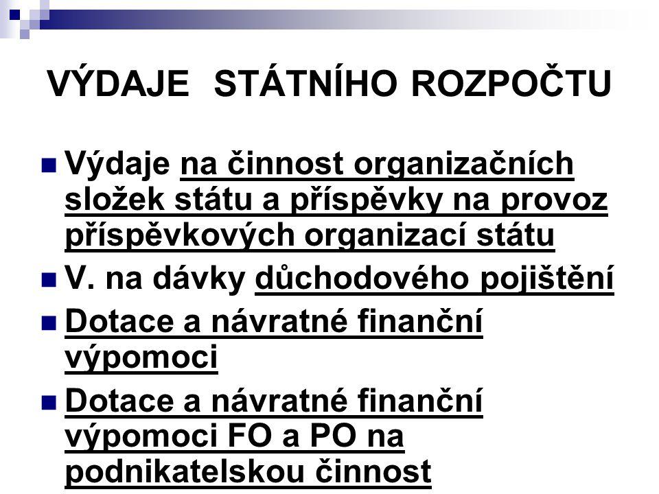 VÝDAJE STÁTNÍHO ROZPOČTU Výdaje na činnost organizačních složek státu a příspěvky na provoz příspěvkových organizací státu V. na dávky důchodového poj