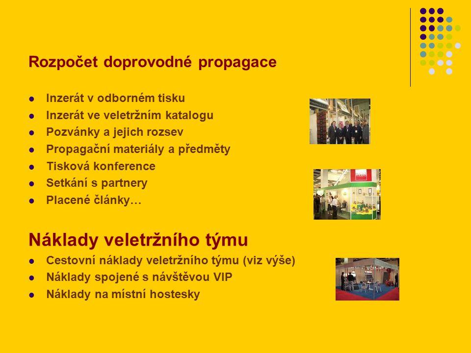 Rozpočet doprovodné propagace Inzerát v odborném tisku Inzerát ve veletržním katalogu Pozvánky a jejich rozsev Propagační materiály a předměty Tisková