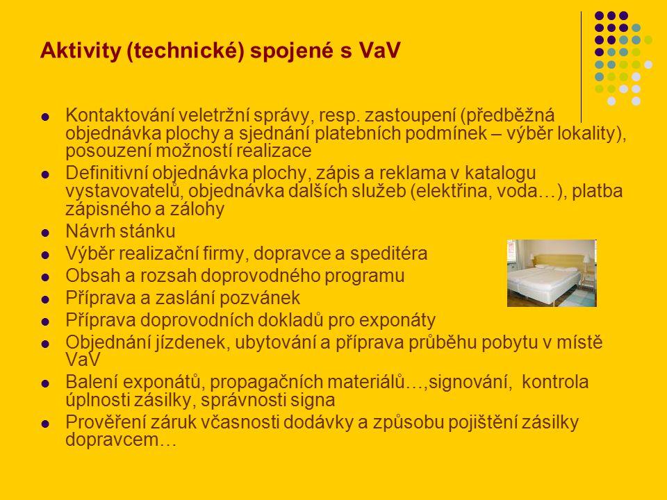 Aktivity (technické) spojené s VaV Kontaktování veletržní správy, resp. zastoupení (předběžná objednávka plochy a sjednání platebních podmínek – výběr