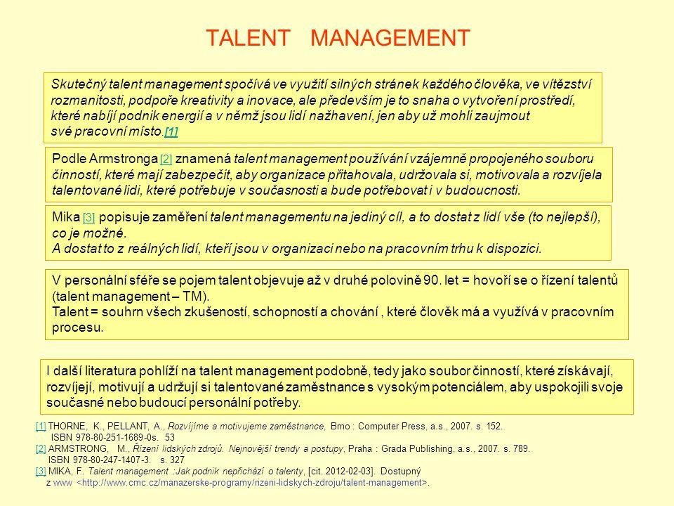 TALENT MANAGEMENT [1][1] THORNE, K., PELLANT, A., Rozvíjíme a motivujeme zaměstnance, Brno : Computer Press, a.s., 2007. s. 152. ISBN 978-80-251-1689-