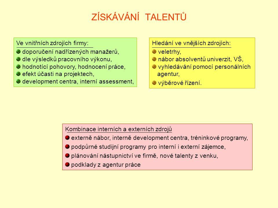 ZÍSKÁVÁNÍ TALENTŮ Ve vnitřních zdrojích firmy: doporučení nadřízených manažerů, dle výsledků pracovního výkonu, hodnotící pohovory, hodnocení práce, e