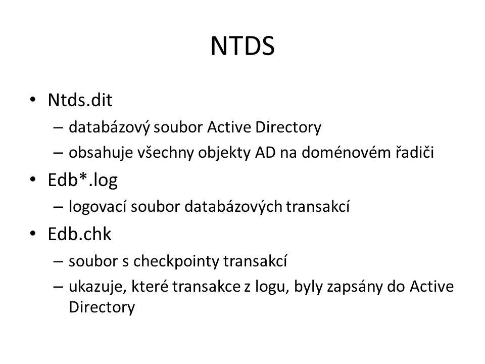 NTDS Ntds.dit – databázový soubor Active Directory – obsahuje všechny objekty AD na doménovém řadiči Edb*.log – logovací soubor databázových transakcí