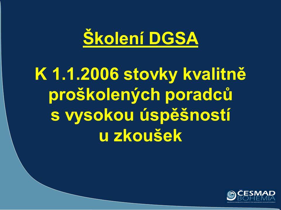 Klub DGSA Klub bezpečnostních poradců byl založený v r.